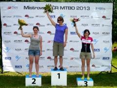 2013-MTBO-MCR-stafety